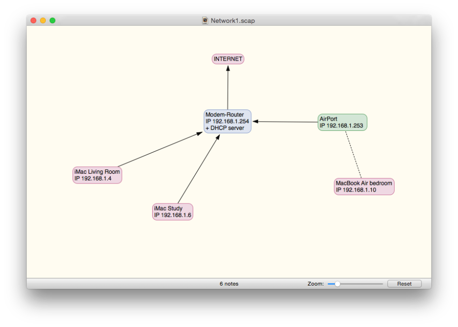 Scapple is a good tool for drawing network maps quickly. Once done, keep it up to date.