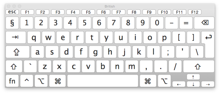 The floating Keyboard Viewer shows you the input characters available from your current Keyboard Layout; hold modifier keys down to see more characters.