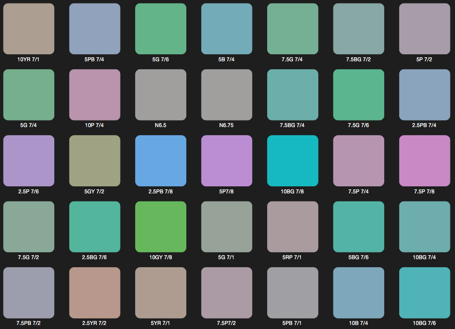 A group of colours of similar luminance (or lightness) in the Munsell colour system.