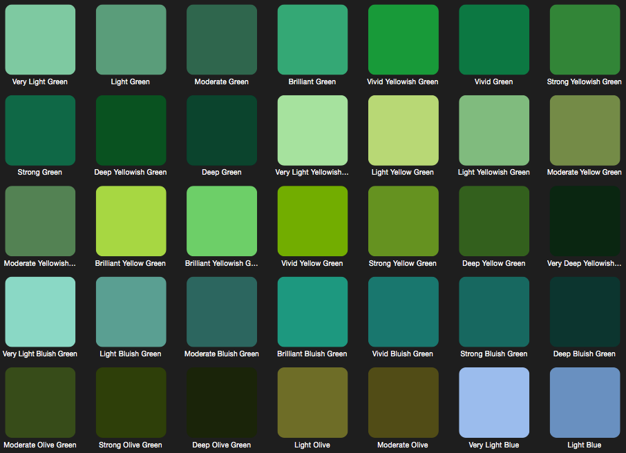 Names used commonly for different shades of green.