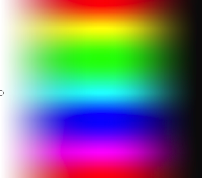 A colour spectrum with different lightness, hue, and chroma.