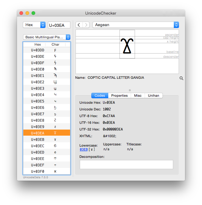 Words on Macs: 1 Code-Breaking with Unicode – The Eclectic