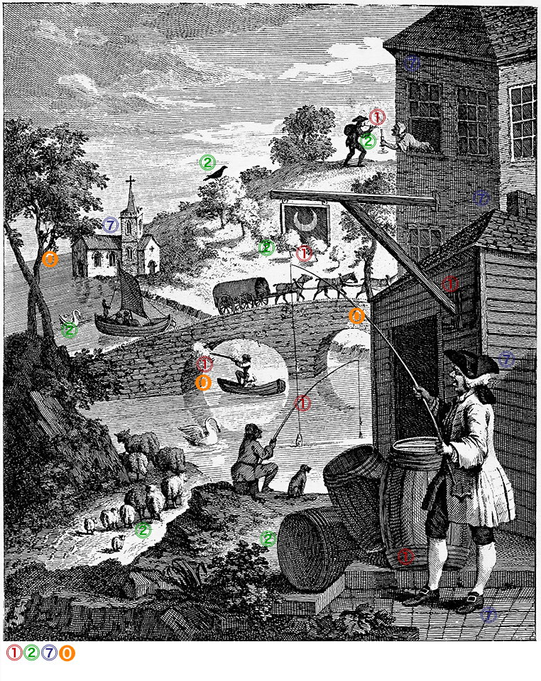 William Hogarth, Satire on False Perspective (1753), engraving for JJ Kirby's pamphlet on the subject. Marked up showing cue violations.