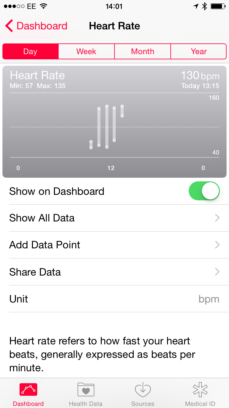 Viewing heart rate data in the Health app is not useful for those interested in fitness training.