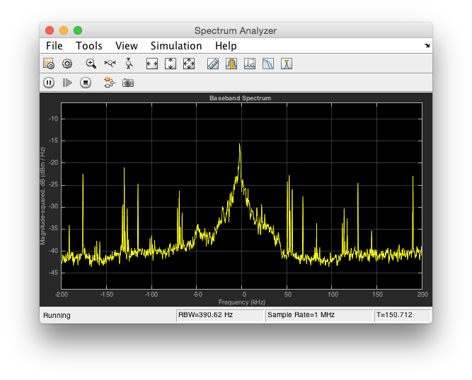 Getting started with SDR on a Mac – The Eclectic Light Company