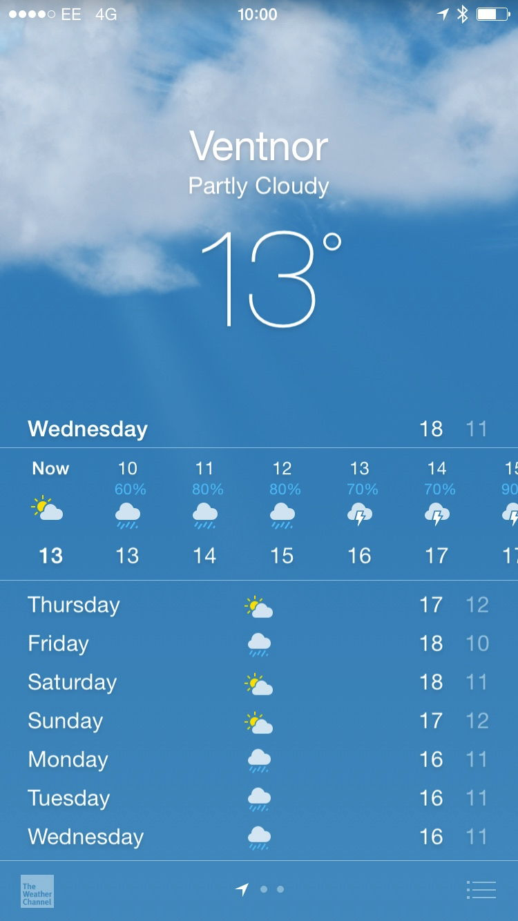 weatherchan16sep