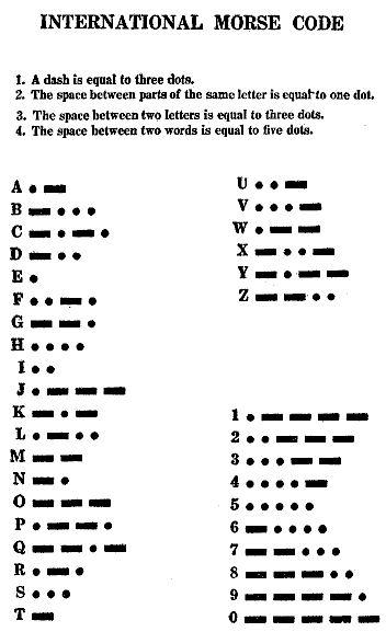 International Morse Code. By Rhey T. Snodgrass and Victor F. Camp, via Wikimedia Commons.