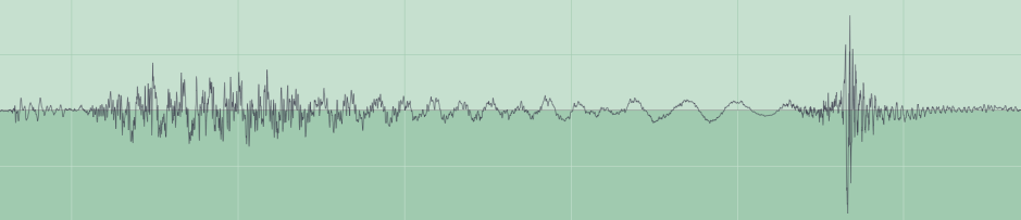 Waveform from sample audio file, MP3 constant bit-rate compression at 16 kbits/sec, quality 2.