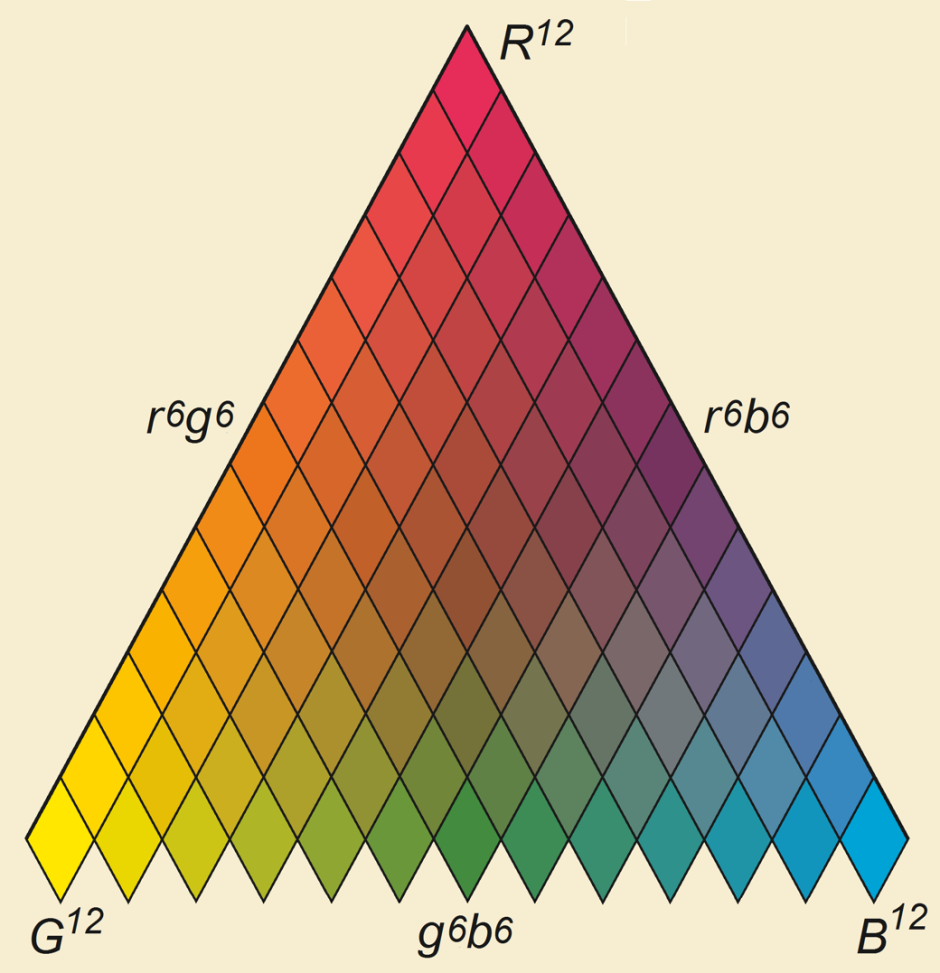 mayercolourtriangle