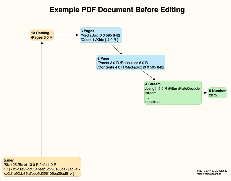 pdfPredEdit1